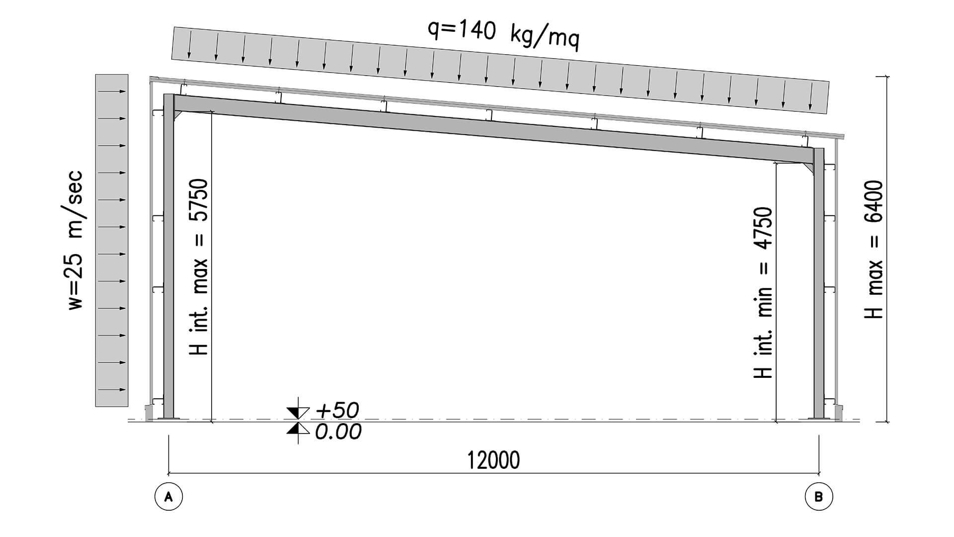 Hangar En Kit Monopente Minimal 1 12x18m Kit Solutions