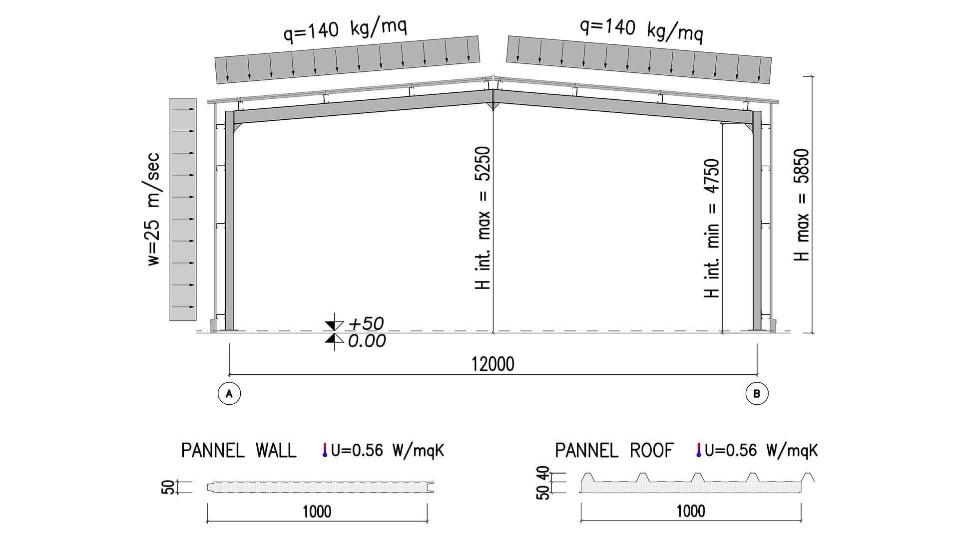 Costo capannone prefabbricato capannone minimal 2 a for Capannoni in legno prezzi