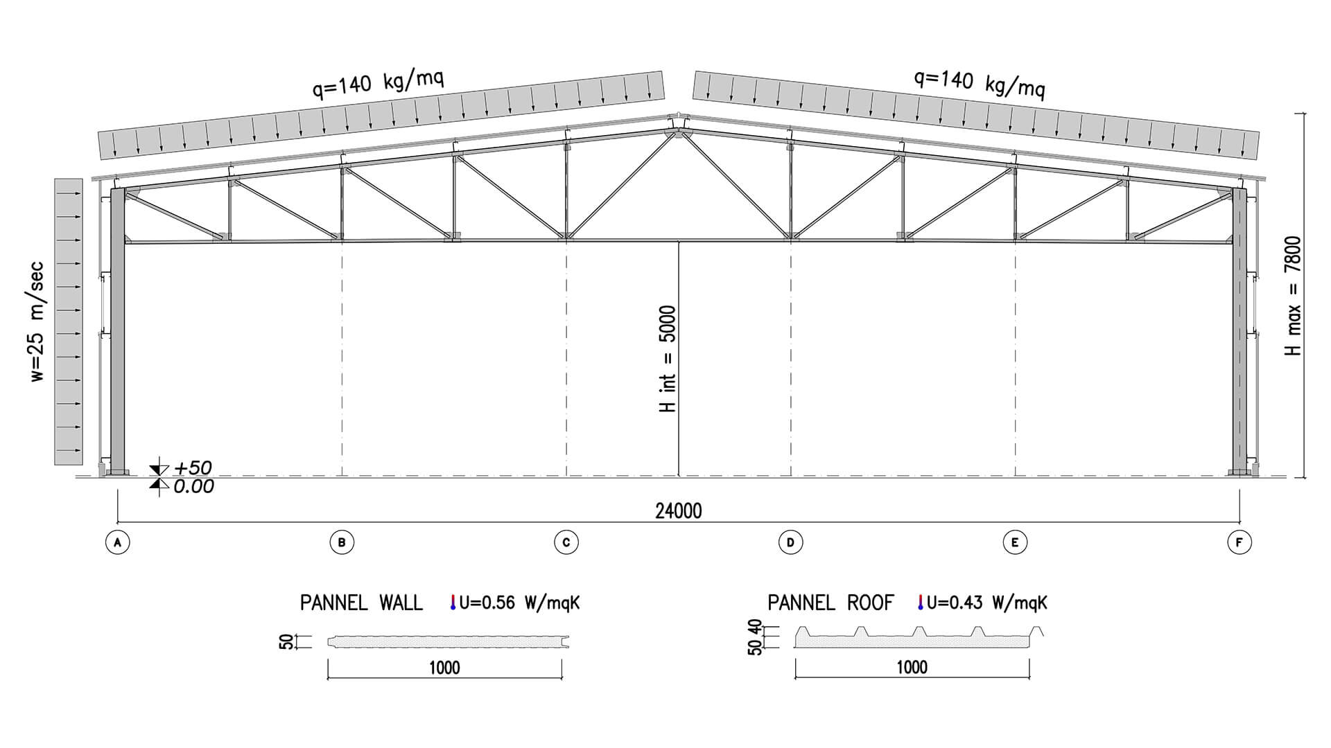 KIT.24x60 WINDOW